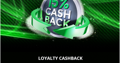 Get 15% Loyalty Cashback at Bingo Hall