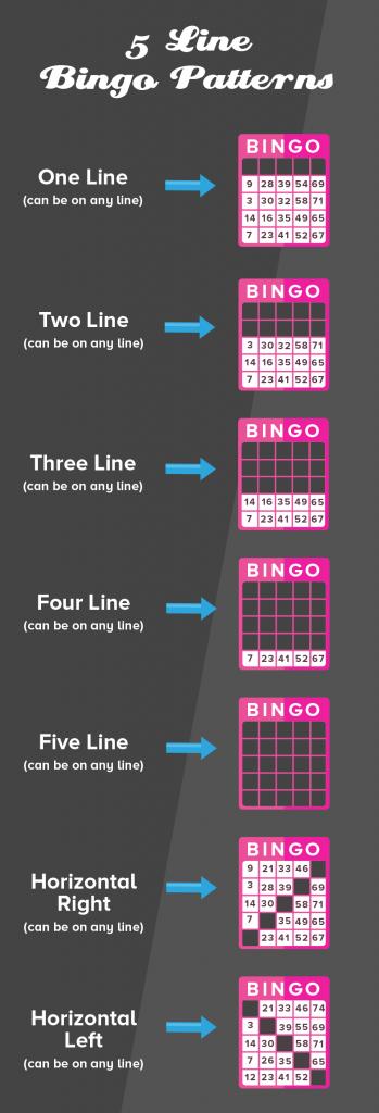 5 Line Bingo patterns